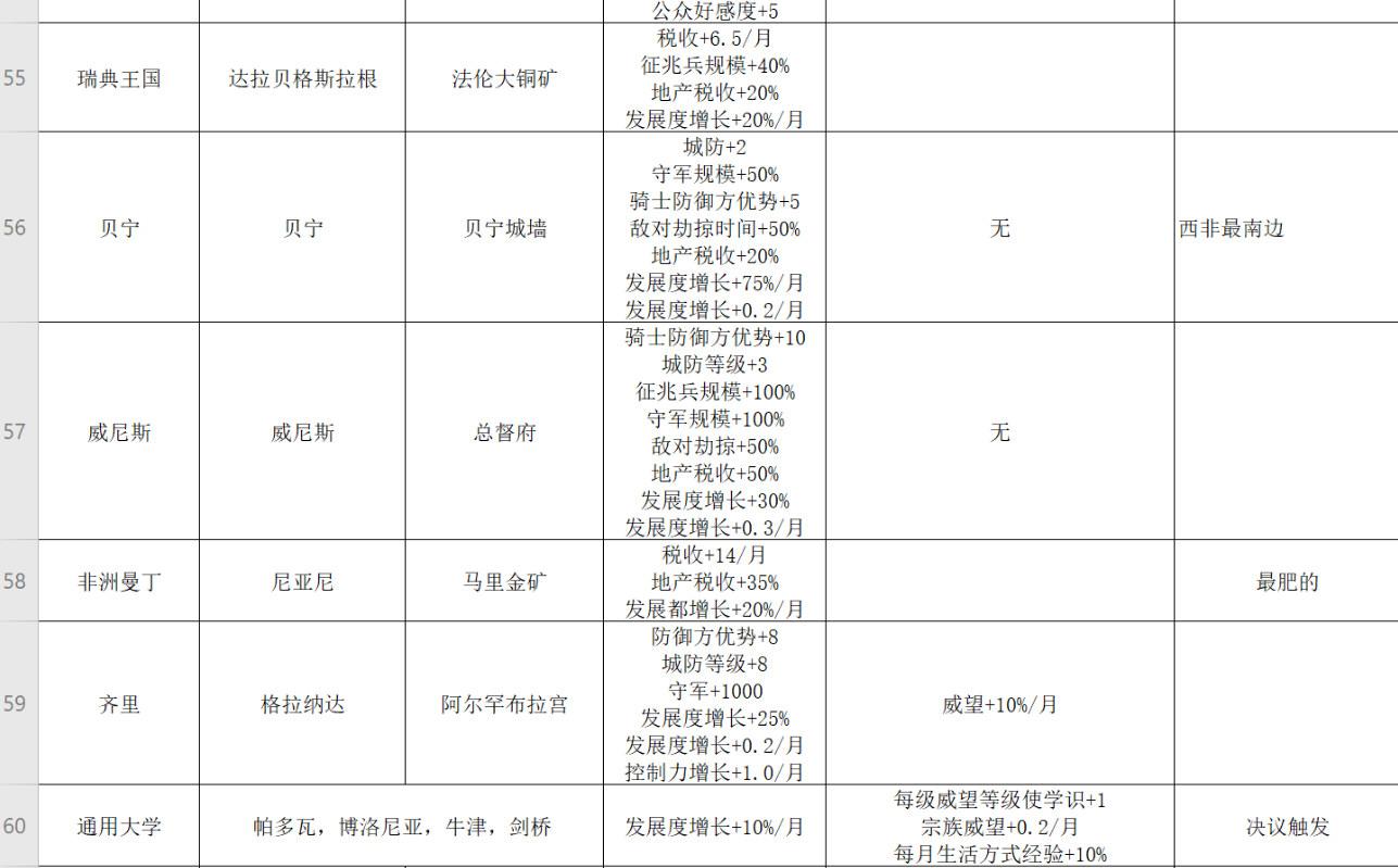 王���L云3游�蚪�D6