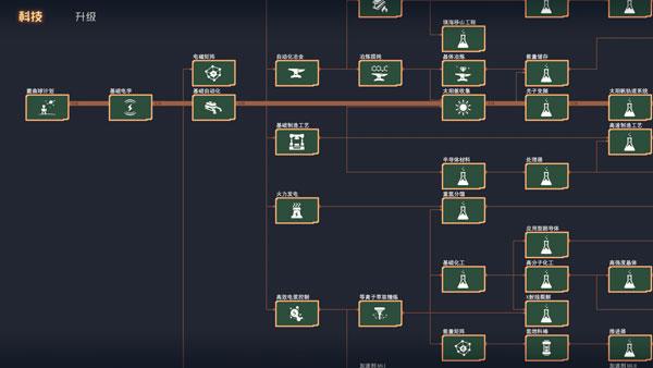 戴森球计划截图2