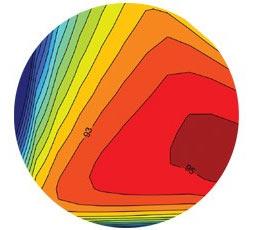 ANSYS Motor CAD图片4