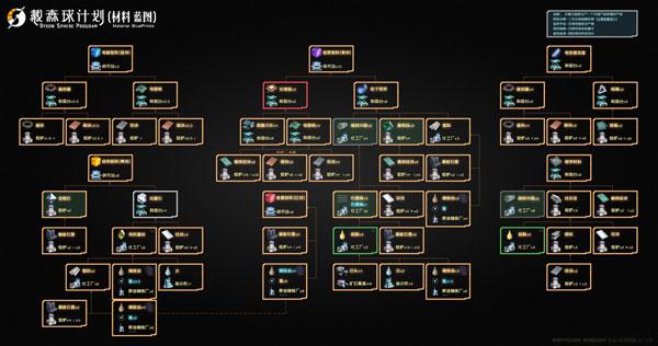 戴森球计划游戏截图