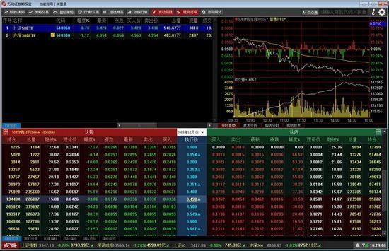 万和证券期权宝图片