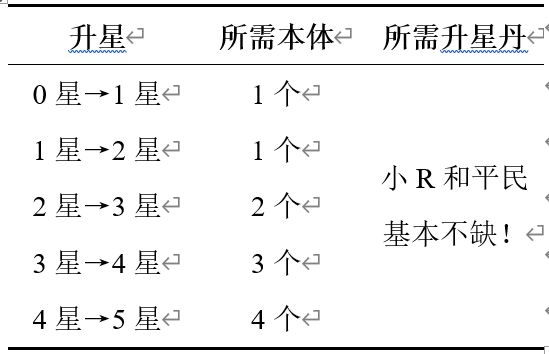 葫芦兄弟:七子降妖破解版9