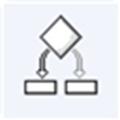 Visustin(编程流程图制作软件)