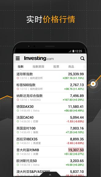 英为财情Investing完整版截图0