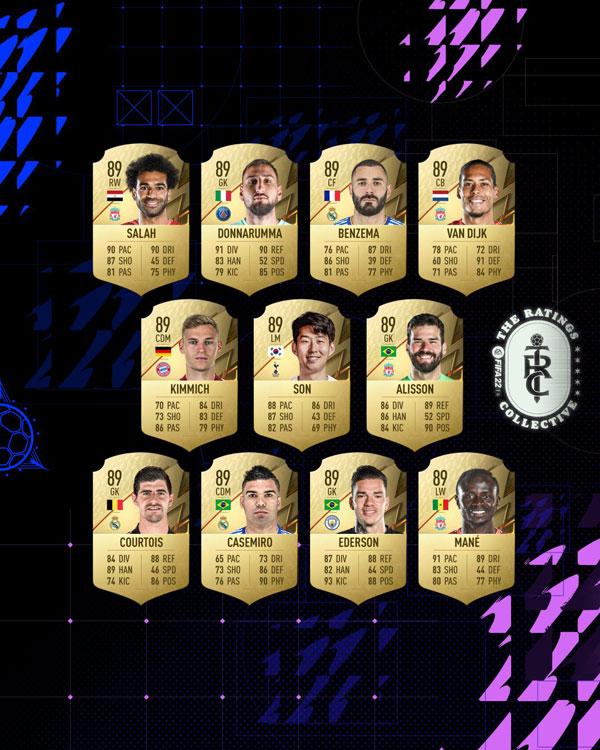 《FIFA 22》球员排名2