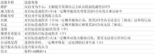 最终幻想:勇气启示录 幻影战争截图6