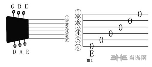 Easy Guitar Tuner图片1
