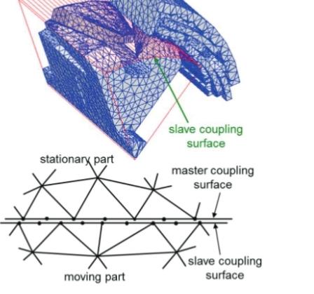 Maxwell磁场配方图片3